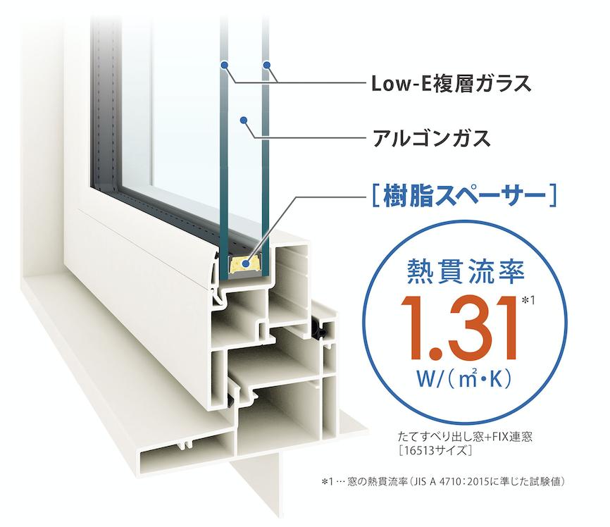 断熱性能の高い「樹脂窓」