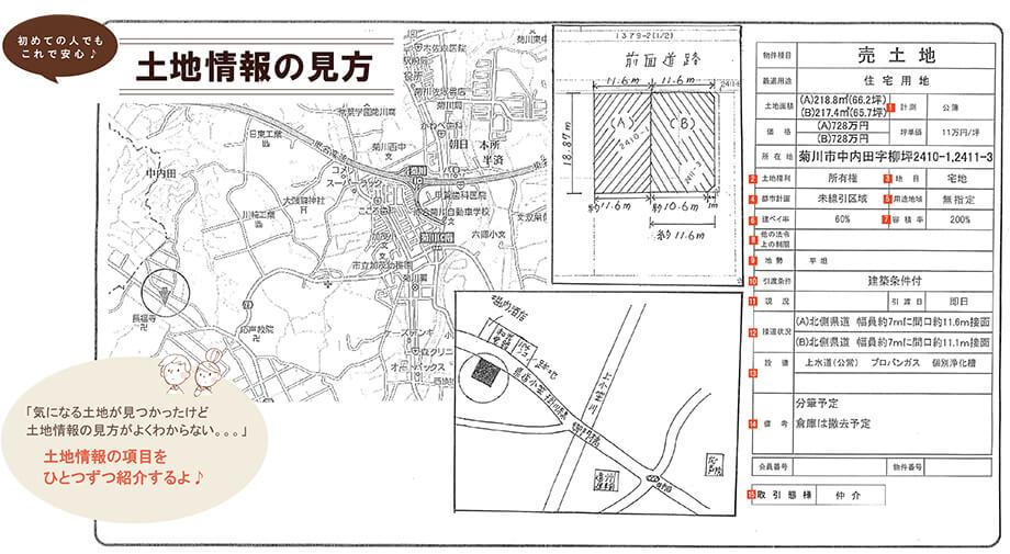 土地情報の見方Ai_A3