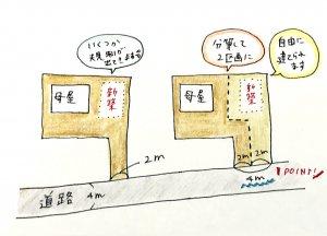 実家の敷地に家を建てる_4