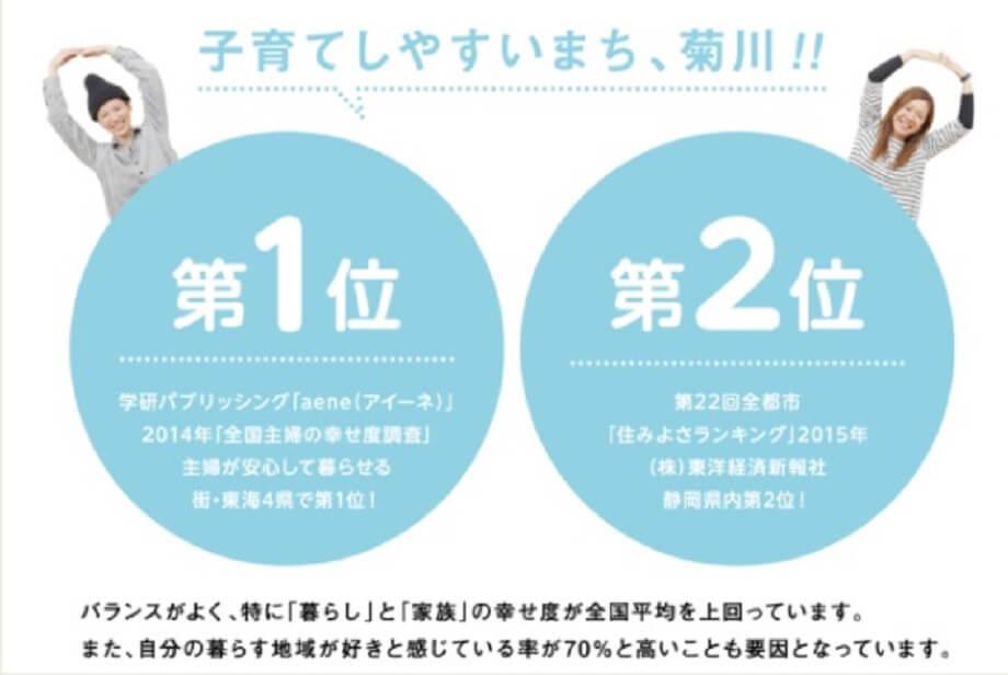 菊川市で家を建てたい! 菊川市の人気エリアってどこ!?
