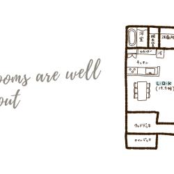 1階間取り公開*32坪のお家